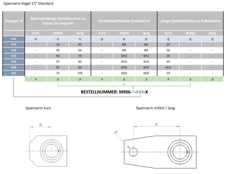 Spannarme M906 für Kegelkopf 15 Grad