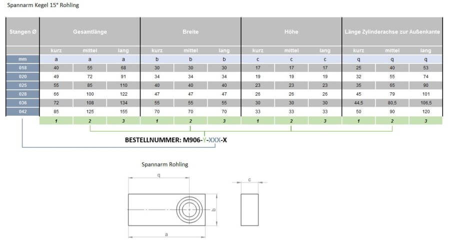 Spannarme M906 für Kegelkopf 15 Grad - Tabelle